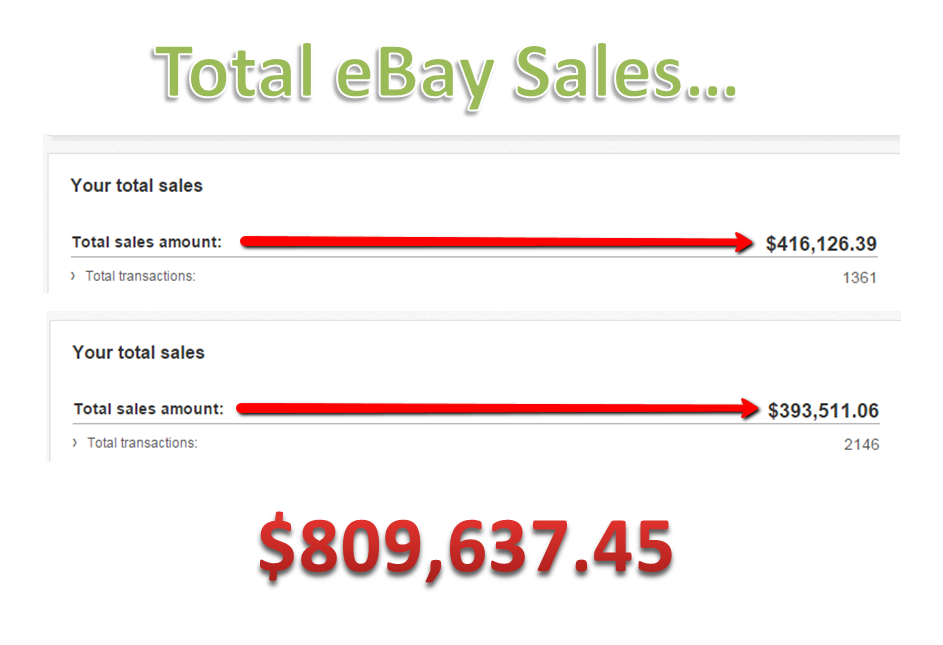 Total ebay Sales